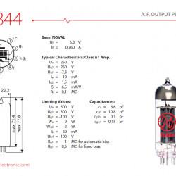JJ Electronic EL844 - 6BQ5 Valvola Finale